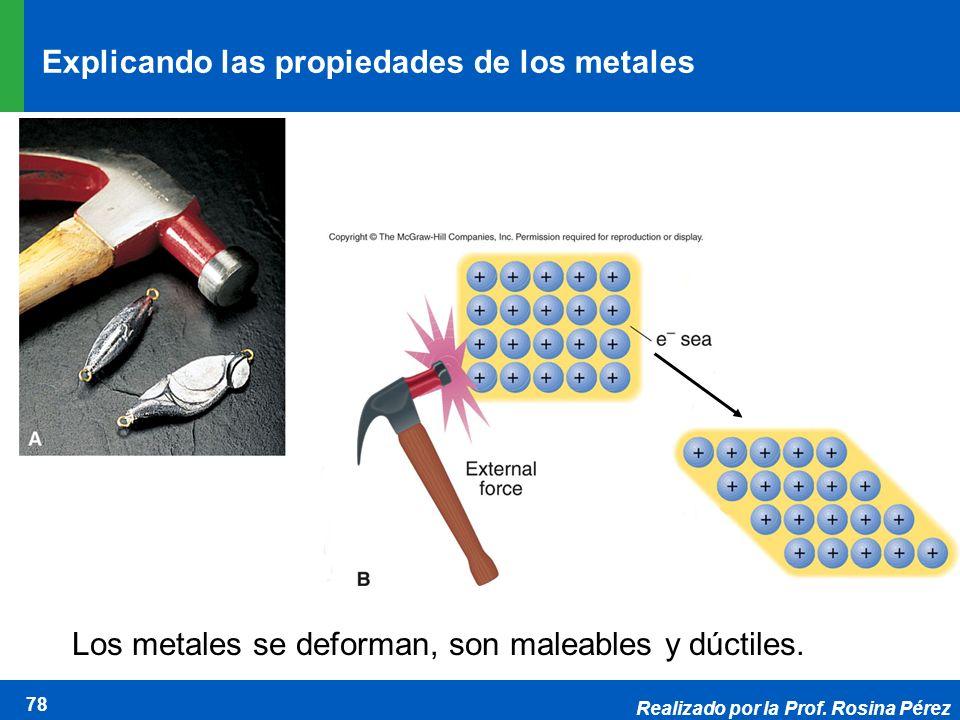 Realizado por la Prof. Rosina Pérez 78 Explicando las propiedades de los metales Los metales se deforman, son maleables y dúctiles.
