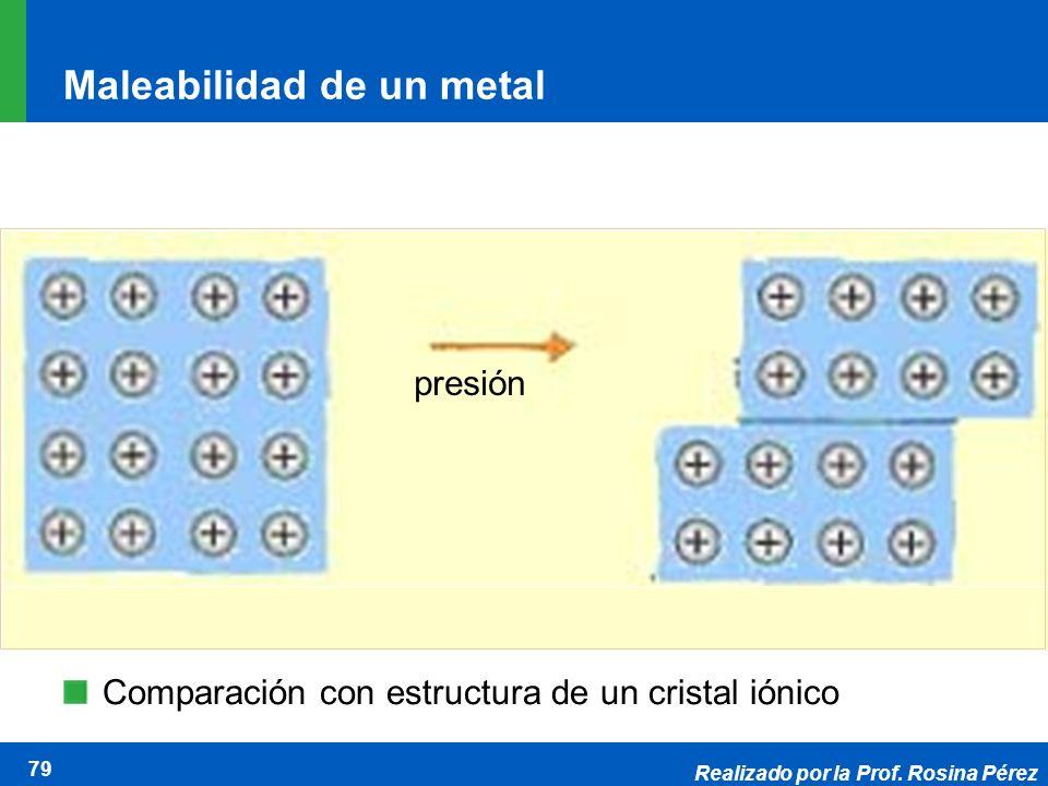 Realizado por la Prof. Rosina Pérez 79 Maleabilidad de un metal Comparación con estructura de un cristal iónico presión