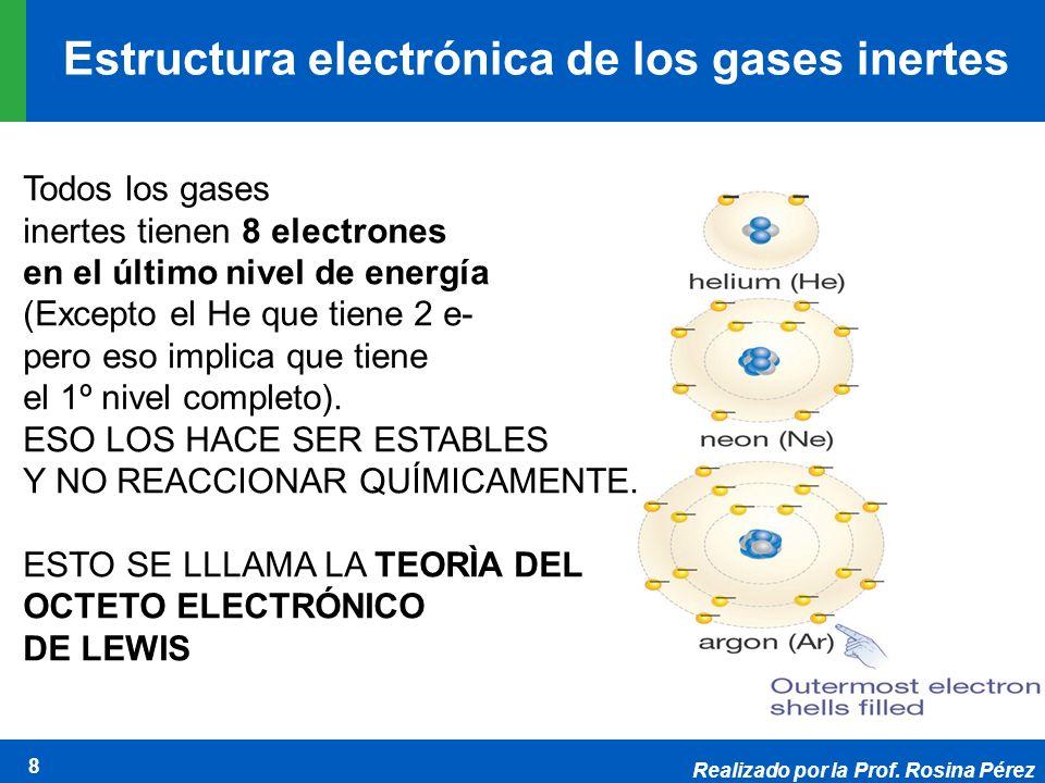 Realizado por la Prof. Rosina Pérez 8 Estructura electrónica de los gases inertes Todos los gases inertes tienen 8 electrones en el último nivel de en