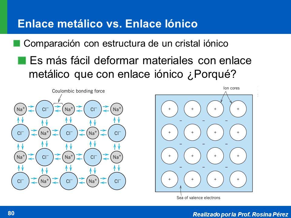 Realizado por la Prof. Rosina Pérez 80 Enlace metálico vs. Enlace Iónico Es más fácil deformar materiales con enlace metálico que con enlace iónico ¿P