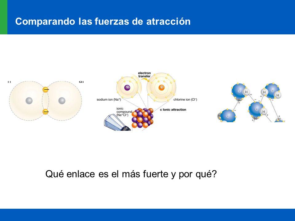 Covalent Ionic Hydrogen >> Comparando las fuerzas de atracción Qué enlace es el más fuerte y por qué?