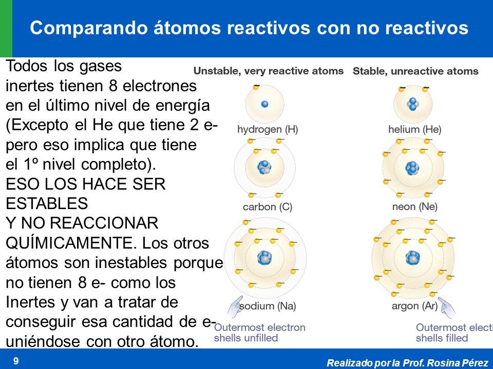 Realizado por la Prof. Rosina Pérez 9 Comparando átomos reactivos con no reactivos Todos los gases inertes tienen 8 electrones en el último nivel de e