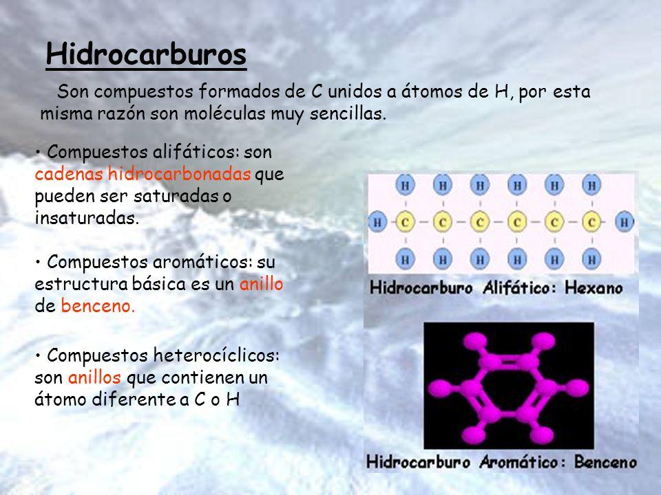 Hidrocarburos Son compuestos formados de C unidos a átomos de H, por esta misma razón son moléculas muy sencillas. Compuestos alifáticos: son cadenas