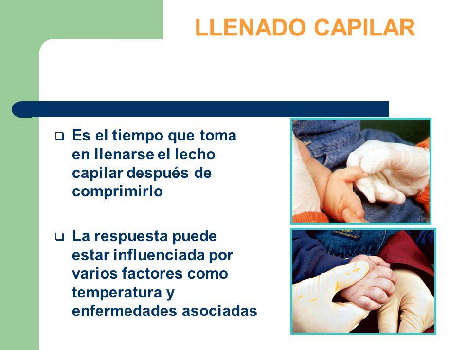 LLENADO CAPILAR Es el tiempo que toma en llenarse el lecho capilar después de comprimirlo La respuesta puede estar influenciada por varios factores co