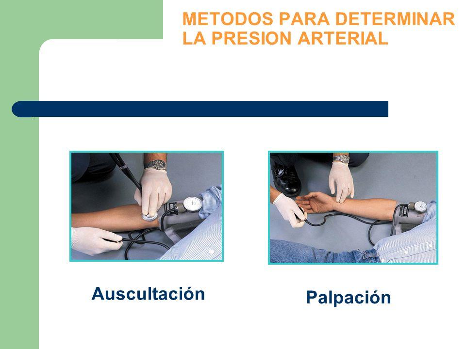 METODOS PARA DETERMINAR LA PRESION ARTERIAL Auscultación Palpación