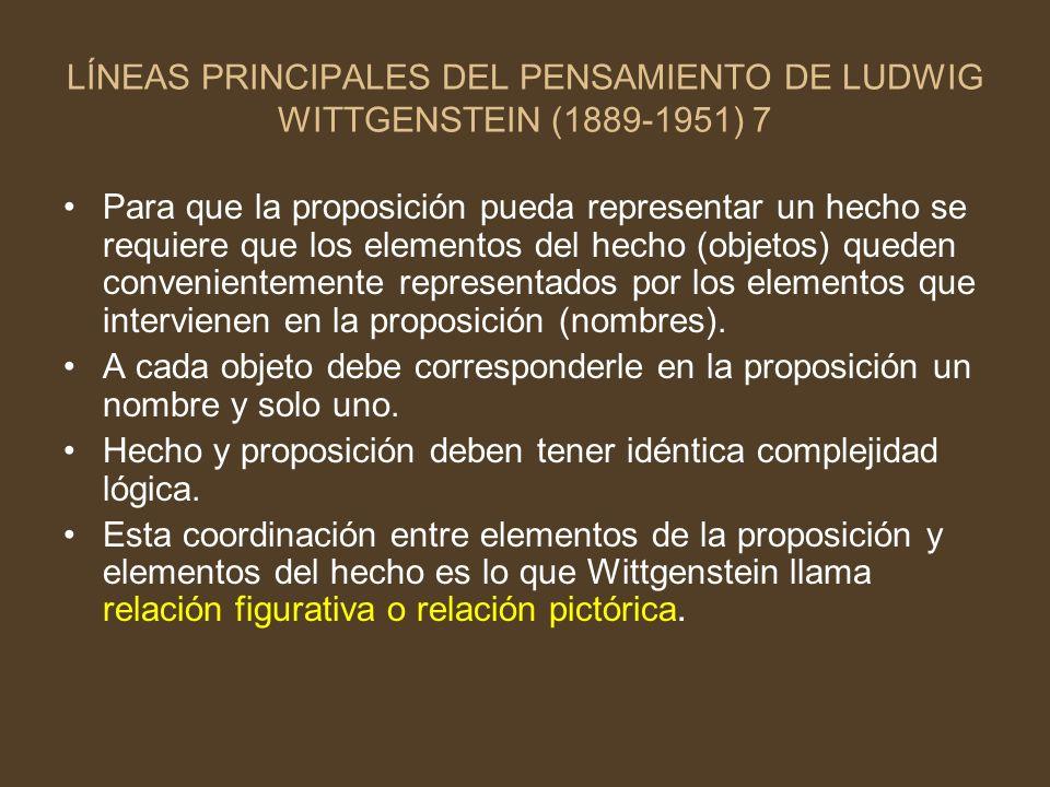 LÍNEAS PRINCIPALES DEL PENSAMIENTO DE LUDWIG WITTGENSTEIN (1889-1951) 7 Para que la proposición pueda representar un hecho se requiere que los element
