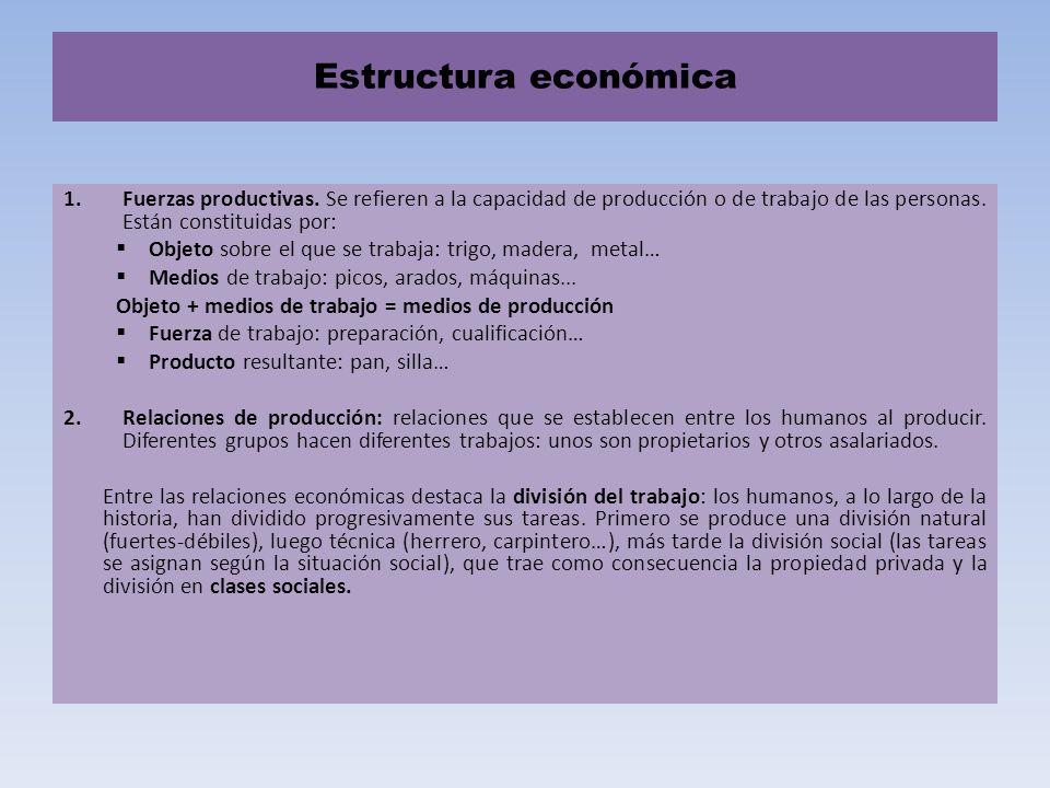 Estructura económica 1.Fuerzas productivas. Se refieren a la capacidad de producción o de trabajo de las personas. Están constituidas por: Objeto sobr