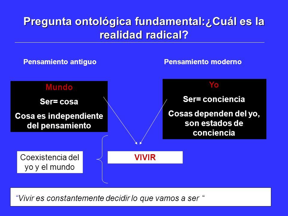 Pregunta ontológica fundamental:¿Cuál es la realidad radical Pregunta ontológica fundamental:¿Cuál es la realidad radical? Pensamiento antiguoPensamie