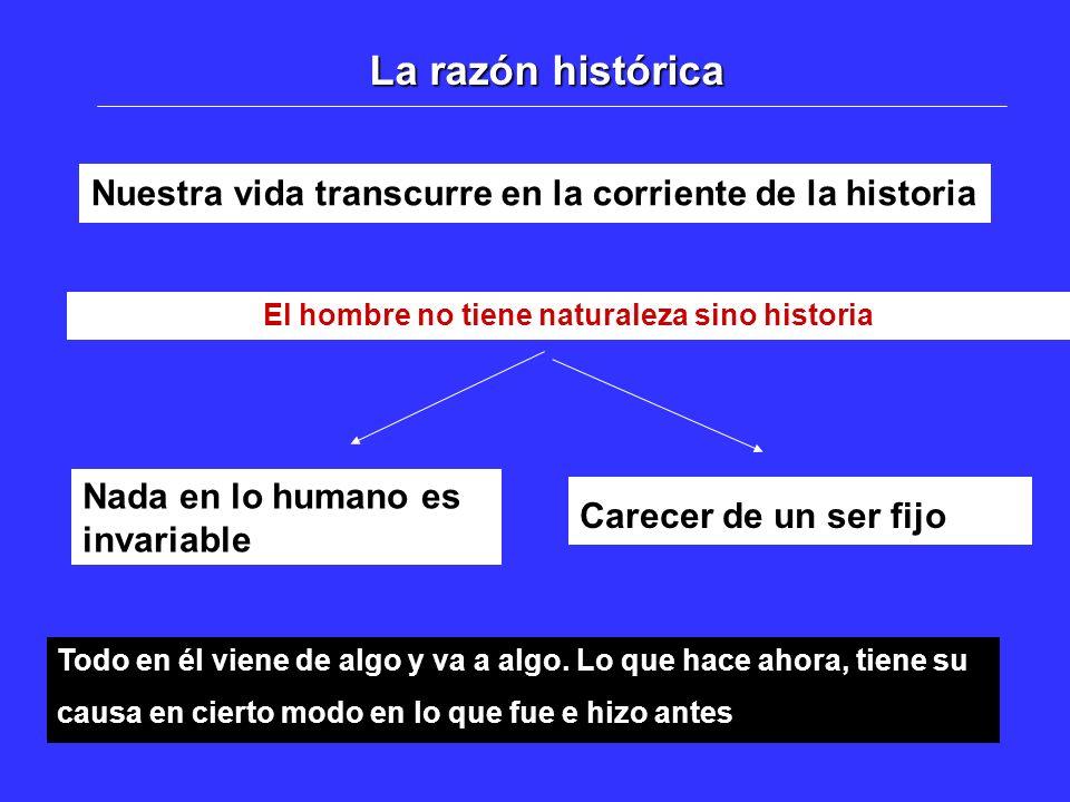 La razón histórica Nuestra vida transcurre en la corriente de la historia El hombre no tiene naturaleza sino historia Nada en lo humano es invariable