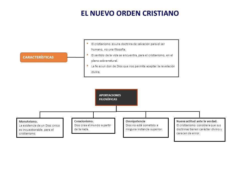 EL NUEVO ORDEN CRISTIANO CARACTERÍSTICAS El cristianismo es una doctrina de salvación para el ser humano, no una filosofía. El sentido de la vida se e