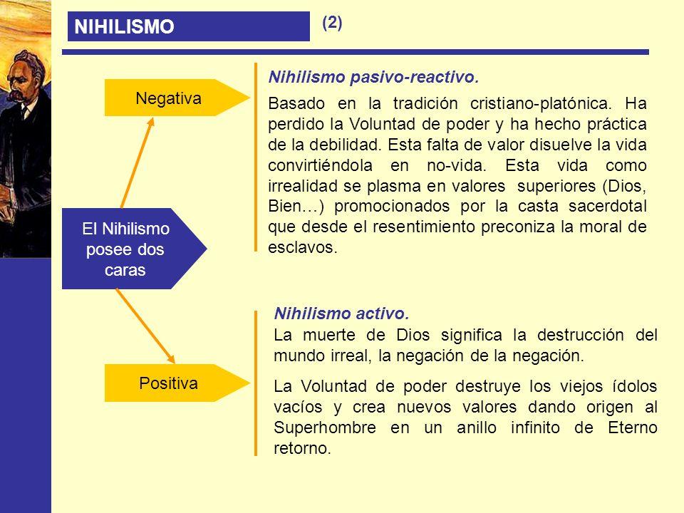 NIHILISMO El Nihilismo posee dos caras Negativa Positiva Nihilismo pasivo-reactivo. Nihilismo activo. Basado en la tradición cristiano-platónica. Ha p