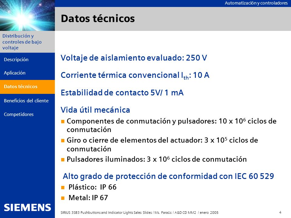 Automatización y controladores 5 Descripción Aplicación Datos técnicos Beneficios del cliente Competidores Distribución y controles de bajo voltaje SIRIUS 3SB3 Pushbuttons and Indicator Lights Sales Slides / Ms.