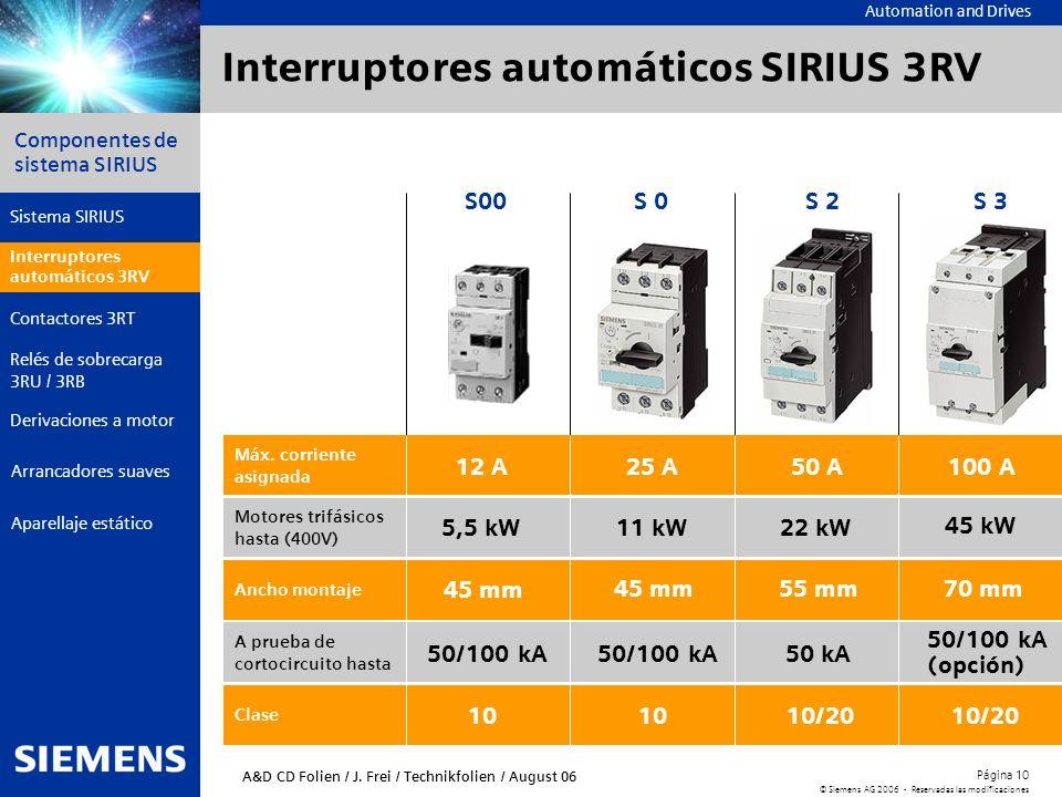 Automation and Drives Componentes de sistema SIRIUS Página 10 © Siemens AG 2006 - Reservadas las modificaciones Aparellaje estático Arrancadores suave