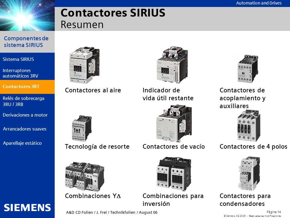 Automation and Drives Componentes de sistema SIRIUS Página 14 © Siemens AG 2006 - Reservadas las modificaciones Aparellaje estático Arrancadores suave