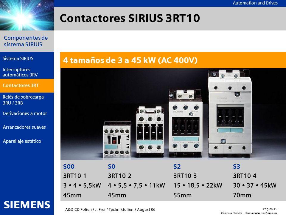 Automation and Drives Componentes de sistema SIRIUS Página 15 © Siemens AG 2006 - Reservadas las modificaciones Aparellaje estático Arrancadores suave