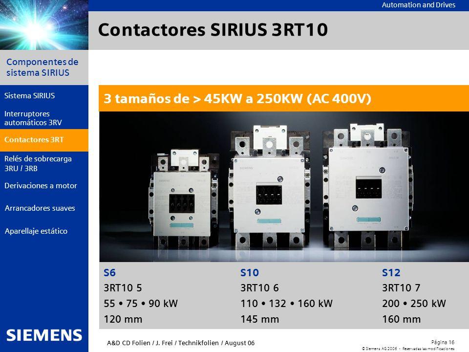 Automation and Drives Componentes de sistema SIRIUS Página 16 © Siemens AG 2006 - Reservadas las modificaciones Aparellaje estático Arrancadores suave