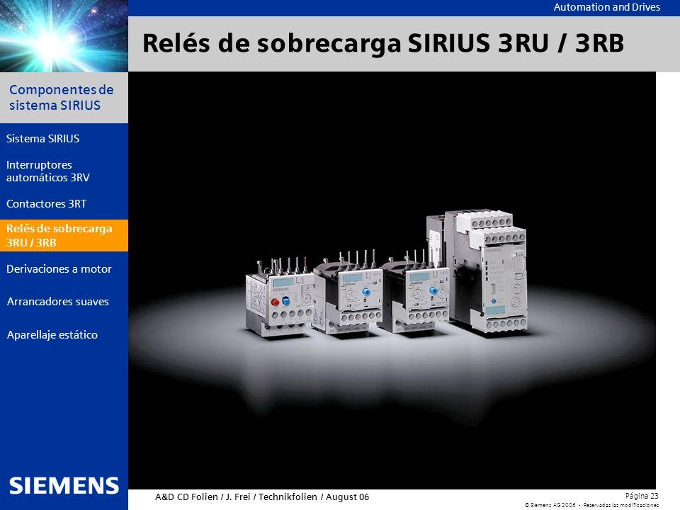 Automation and Drives Componentes de sistema SIRIUS Página 23 © Siemens AG 2006 - Reservadas las modificaciones Aparellaje estático Arrancadores suave