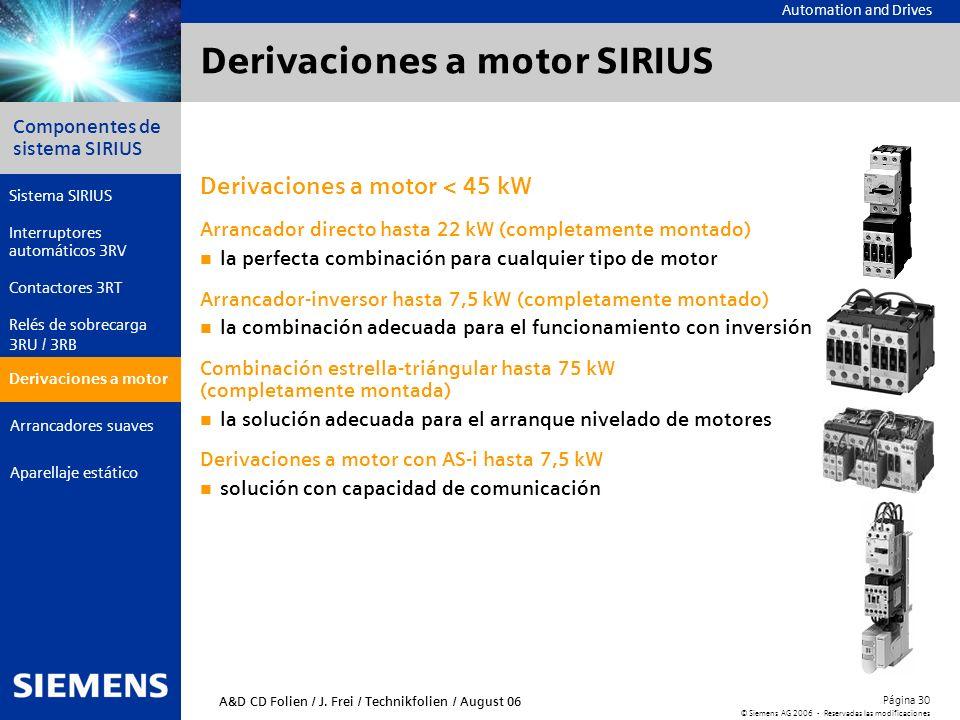 Automation and Drives Componentes de sistema SIRIUS Página 30 © Siemens AG 2006 - Reservadas las modificaciones Aparellaje estático Arrancadores suave