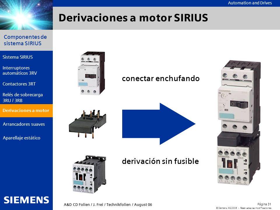 Automation and Drives Componentes de sistema SIRIUS Página 31 © Siemens AG 2006 - Reservadas las modificaciones Aparellaje estático Arrancadores suave