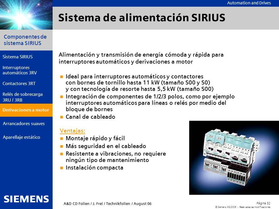Automation and Drives Componentes de sistema SIRIUS Página 32 © Siemens AG 2006 - Reservadas las modificaciones Aparellaje estático Arrancadores suave