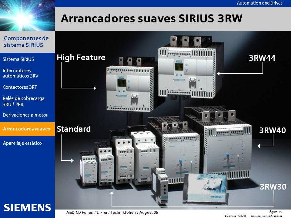 Automation and Drives Componentes de sistema SIRIUS Página 35 © Siemens AG 2006 - Reservadas las modificaciones Aparellaje estático Arrancadores suave