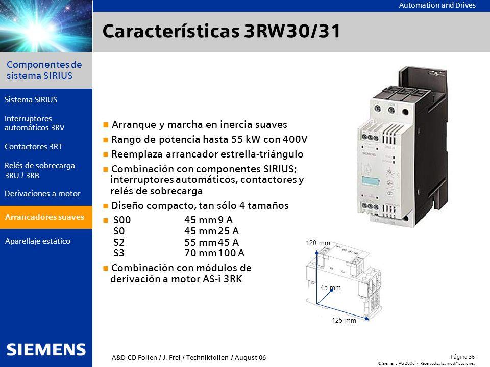 Automation and Drives Componentes de sistema SIRIUS Página 36 © Siemens AG 2006 - Reservadas las modificaciones Aparellaje estático Arrancadores suave