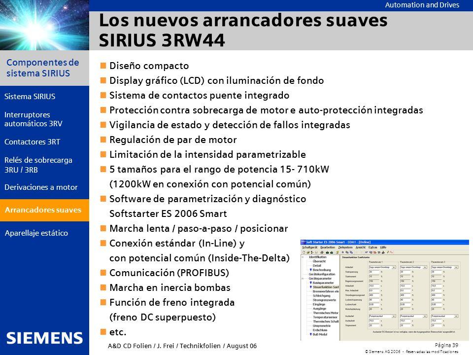 Automation and Drives Componentes de sistema SIRIUS Página 39 © Siemens AG 2006 - Reservadas las modificaciones Aparellaje estático Arrancadores suave