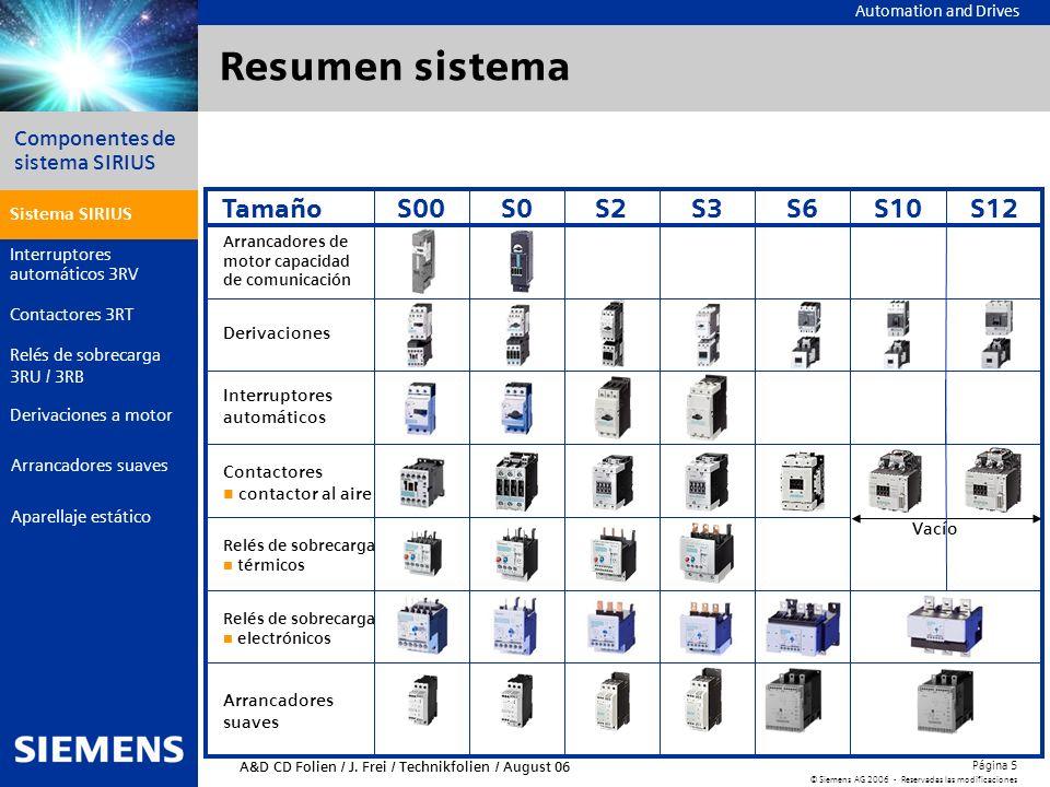 Automation and Drives Componentes de sistema SIRIUS Página 5 © Siemens AG 2006 - Reservadas las modificaciones Aparellaje estático Arrancadores suaves