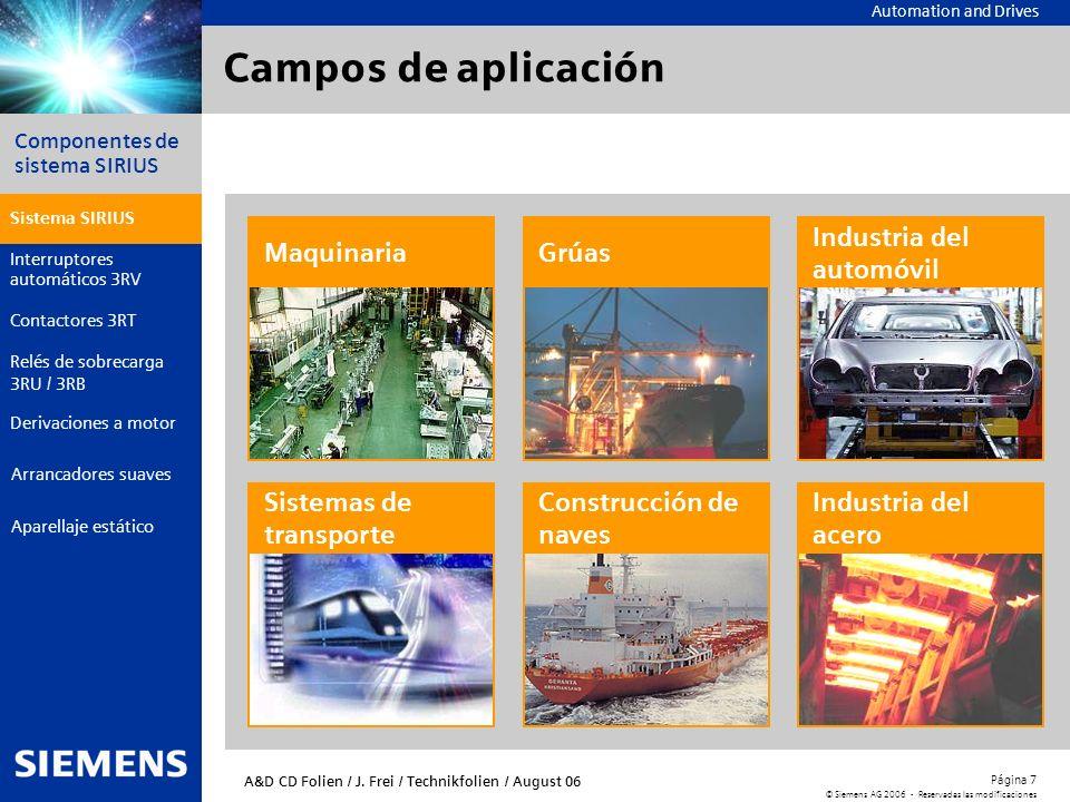 Automation and Drives Componentes de sistema SIRIUS Página 7 © Siemens AG 2006 - Reservadas las modificaciones Aparellaje estático Arrancadores suaves