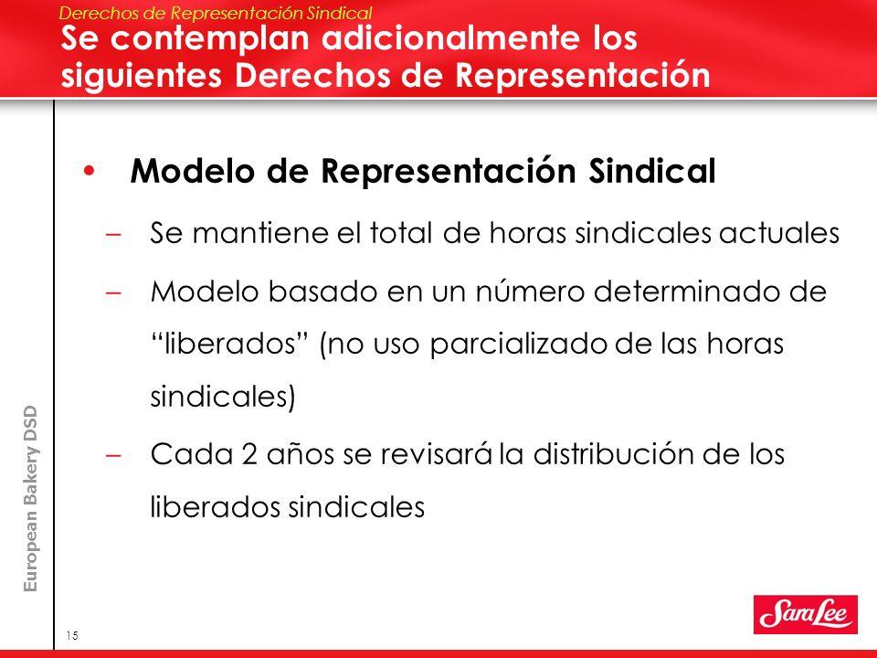 European Bakery DSD 15 Se contemplan adicionalmente los siguientes Derechos de Representación Modelo de Representación Sindical –Se mantiene el total