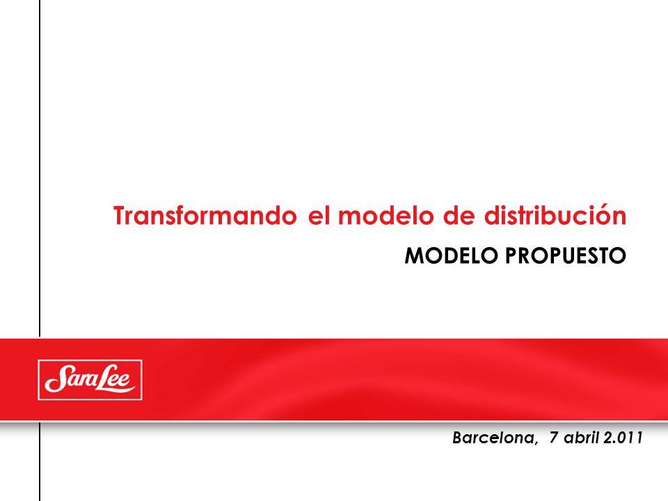 Transformando el modelo de distribución MODELO PROPUESTO Barcelona, 7 abril 2.011