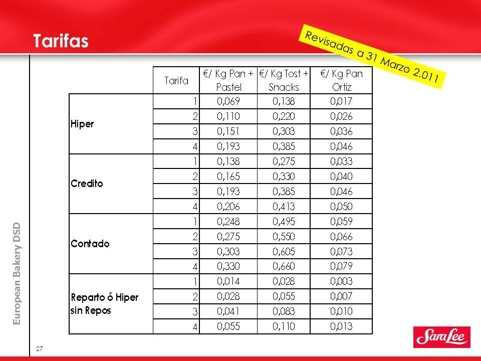European Bakery DSD 27 Tarifas Revisadas a 31 Marzo 2.011