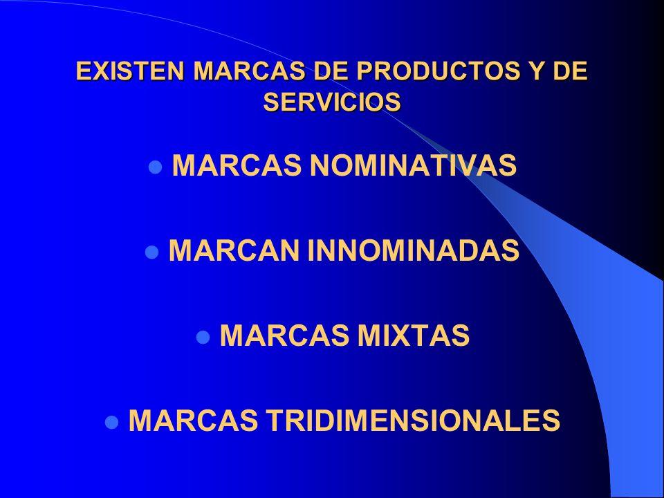 EXISTEN MARCAS DE PRODUCTOS Y DE SERVICIOS MARCAS NOMINATIVAS MARCAN INNOMINADAS MARCAS MIXTAS MARCAS TRIDIMENSIONALES