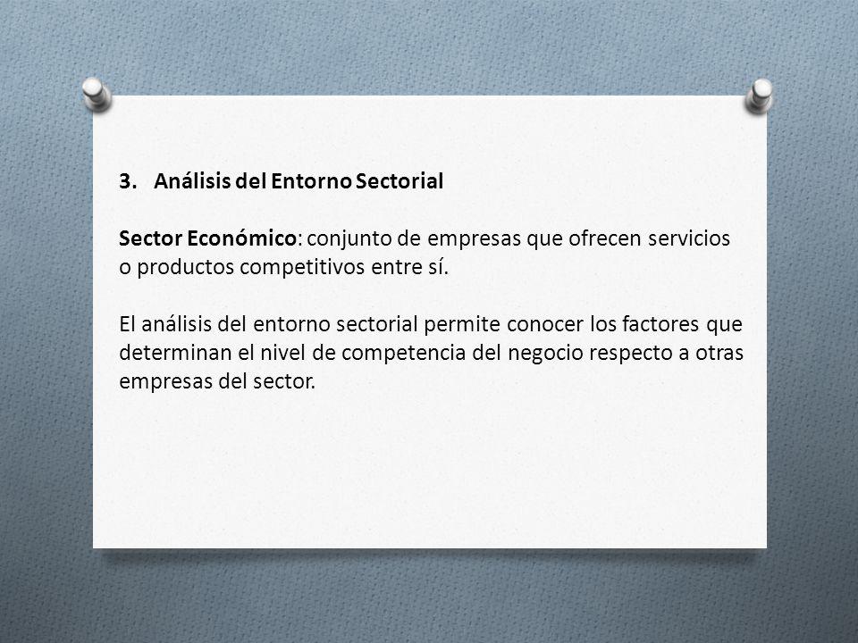 3. Análisis del Entorno Sectorial Sector Económico: conjunto de empresas que ofrecen servicios o productos competitivos entre sí. El análisis del ento