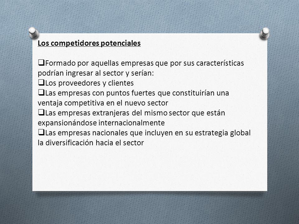 Los competidores potenciales Formado por aquellas empresas que por sus características podrían ingresar al sector y serían: Los proveedores y clientes