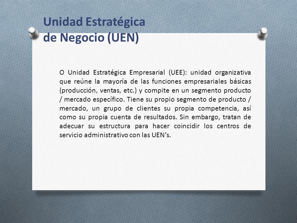Unidad Estratégica de Negocio (UEN) O Unidad Estratégica Empresarial (UEE): unidad organizativa que reúne la mayoría de las funciones empresariales bá