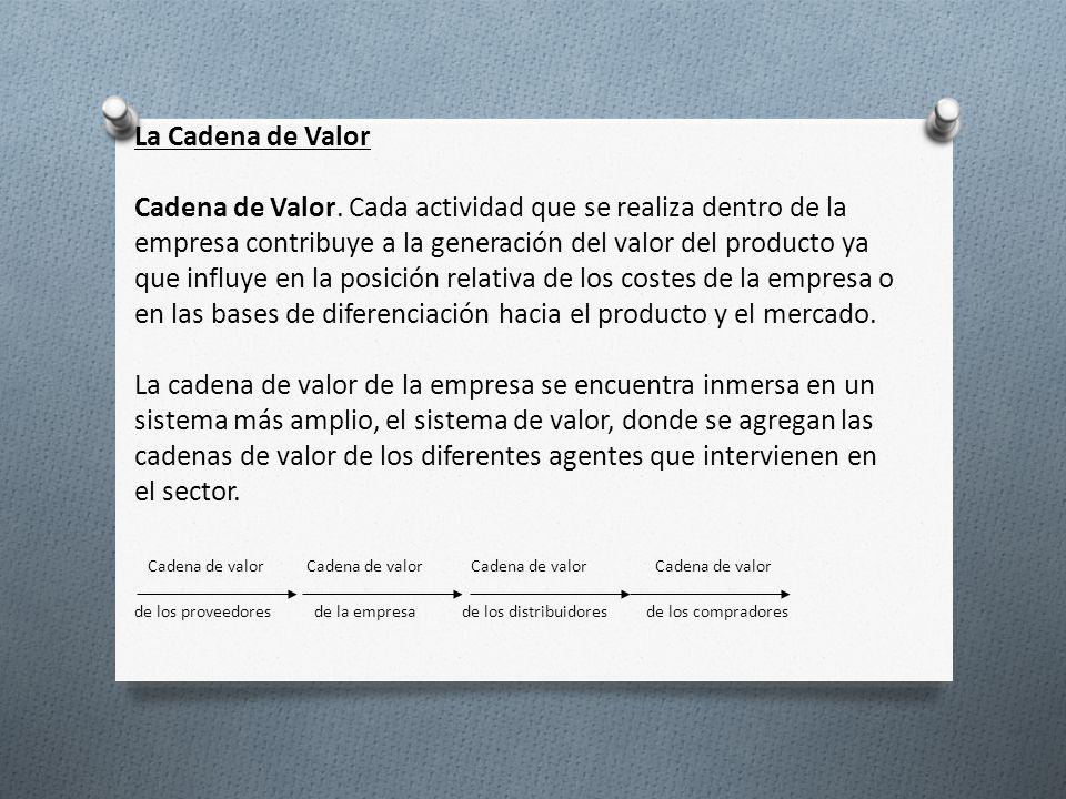 La Cadena de Valor Cadena de Valor. Cada actividad que se realiza dentro de la empresa contribuye a la generación del valor del producto ya que influy