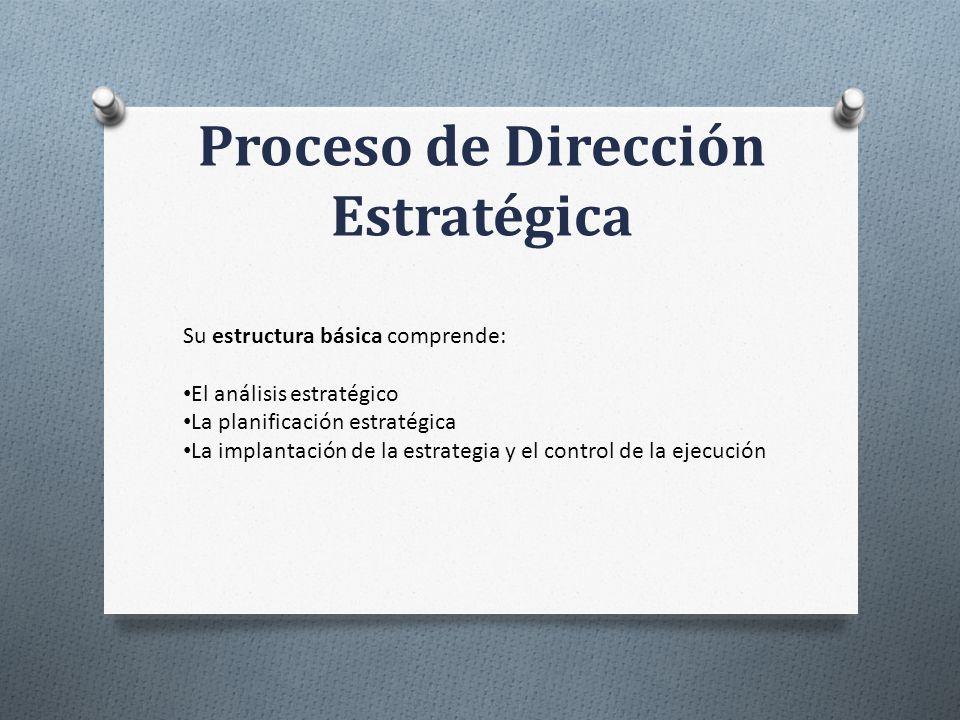 Su estructura básica comprende: El análisis estratégico La planificación estratégica La implantación de la estrategia y el control de la ejecución Pro
