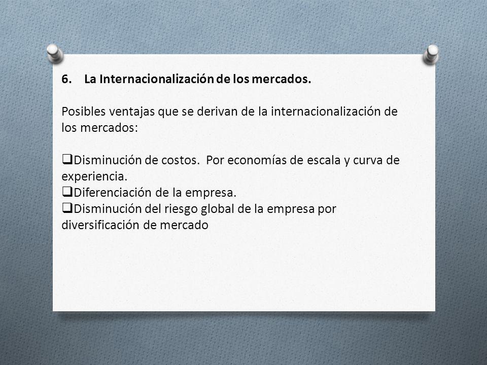6. La Internacionalización de los mercados. Posibles ventajas que se derivan de la internacionalización de los mercados: Disminución de costos. Por ec