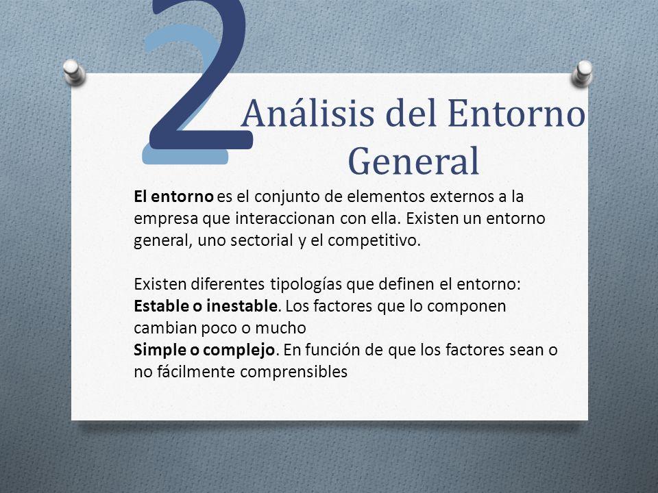 Análisis del Entorno General 2 2 El entorno es el conjunto de elementos externos a la empresa que interaccionan con ella. Existen un entorno general,