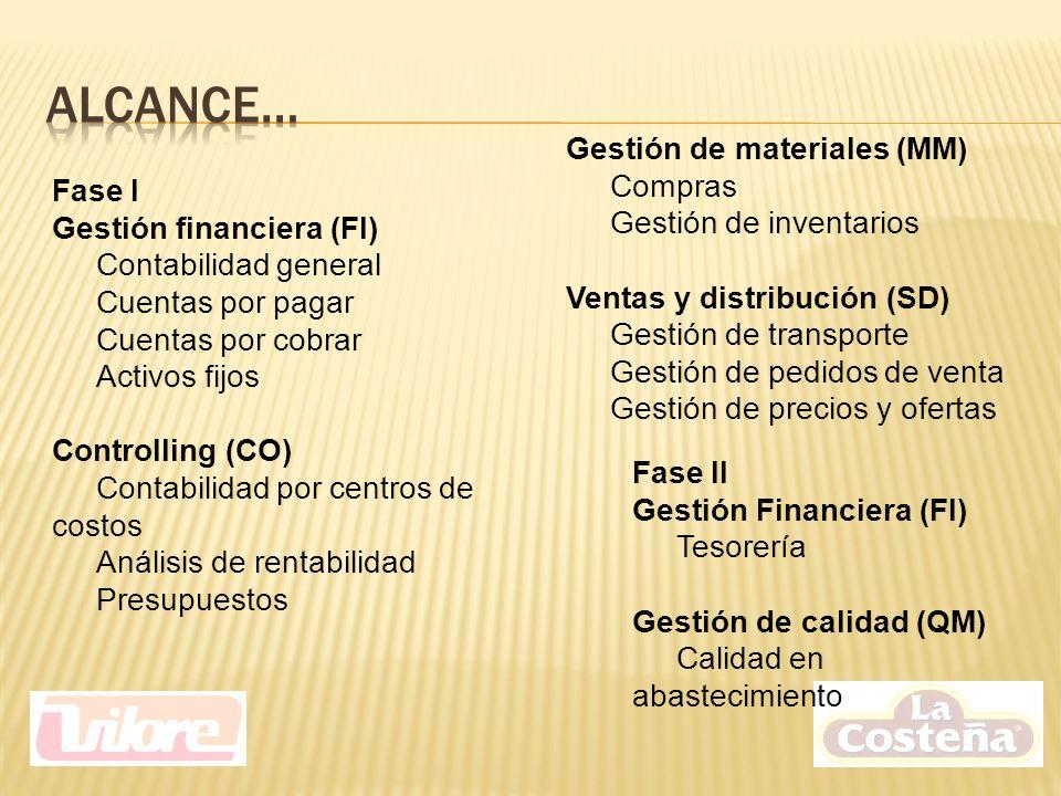 Fase I Gestión financiera (FI) Contabilidad general Cuentas por pagar Cuentas por cobrar Activos fijos Controlling (CO) Contabilidad por centros de costos Análisis de rentabilidad Presupuestos Fase II Gestión Financiera (FI) Tesorería Gestión de calidad (QM) Calidad en abastecimiento Gestión de materiales (MM) Compras Gestión de inventarios Ventas y distribución (SD) Gestión de transporte Gestión de pedidos de venta Gestión de precios y ofertas