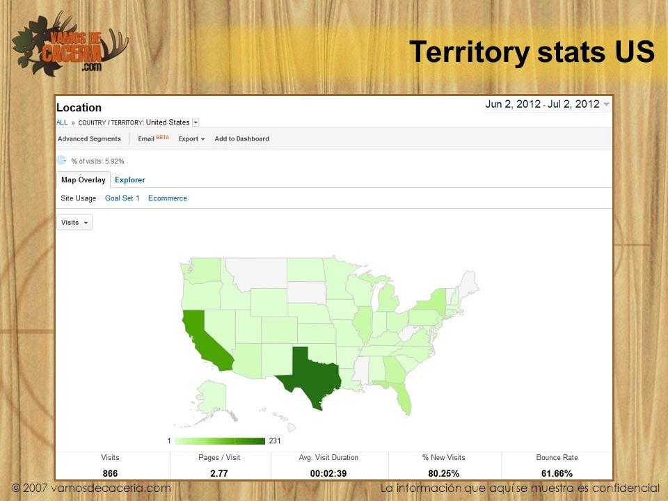 Territory stats US © 2007 vamosdecaceria.com La información que aquí se muestra es confidencial