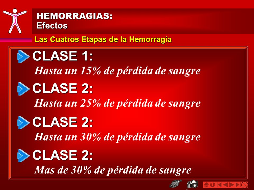 HEMORRAGIAS:Efectos Las Cuatros Etapas de la Hemorragia CLASE 1: Hasta un 15% de pérdida de sangre CLASE 2: Hasta un 25% de pérdida de sangre CLASE 2: