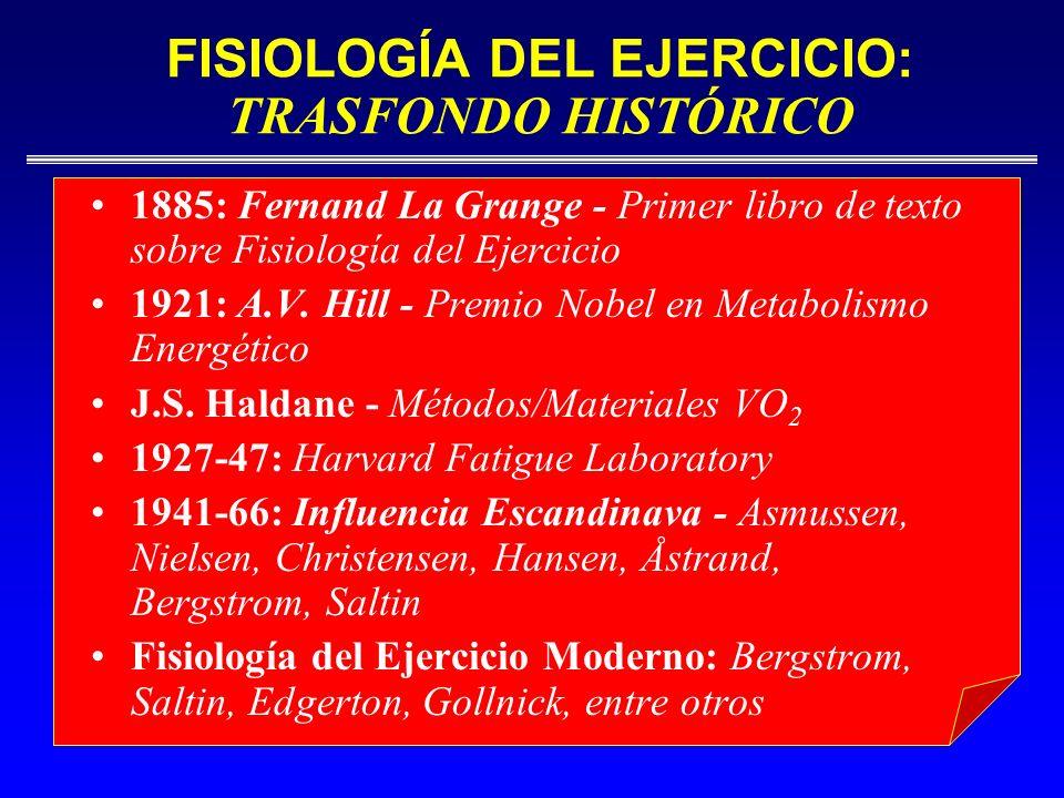 FISIOLOGÍA DEL EJERCICIO: TRASFONDO HISTÓRICO 1885: Fernand La Grange - Primer libro de texto sobre Fisiología del Ejercicio 1921: A.V. Hill - Premio