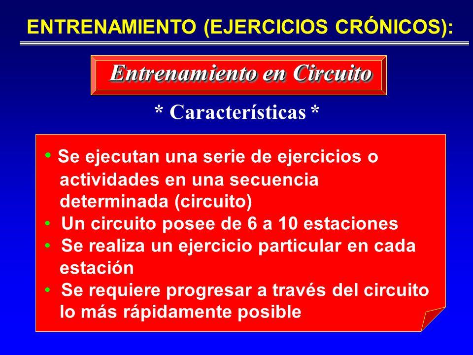 Se ejecutan una serie de ejercicios o actividades en una secuencia determinada (circuito) Un circuito posee de 6 a 10 estaciones Se realiza un ejercic