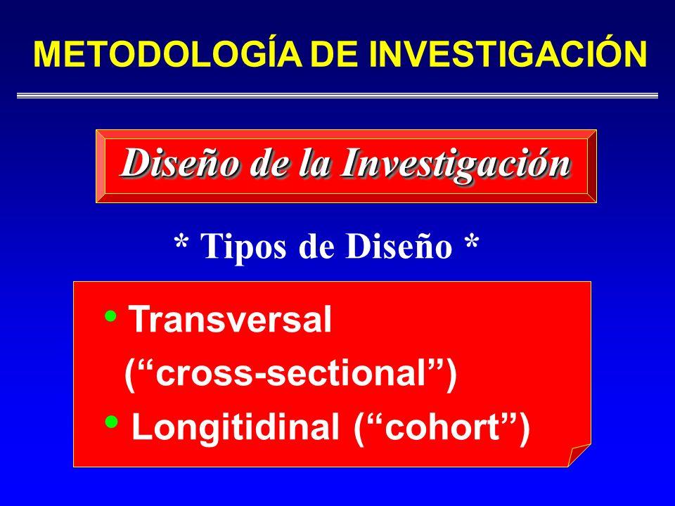 METODOLOGÍA DE INVESTIGACIÓN Diseño de la Investigación Transversal (cross-sectional) Longitidinal (cohort) * Tipos de Diseño *