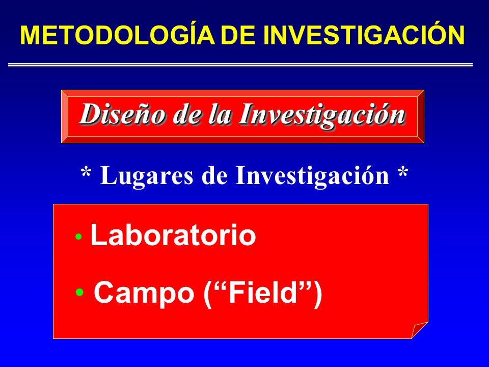 METODOLOGÍA DE INVESTIGACIÓN Diseño de la Investigación Laboratorio Campo (Field) * Lugares de Investigación *