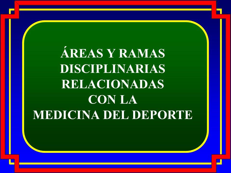 PROGRAMA DE MEDICINA DEPORTIVA ORGANIZACIÓN/FUNCIONES Prevención de Enfermedades y Lesiones Evaluación Inmediáta y Tratamiento Inicial de la Enfermedad o Lesión Referido del Atleta Rehabilitación Preservación de los Registros Responsabilidades Legales