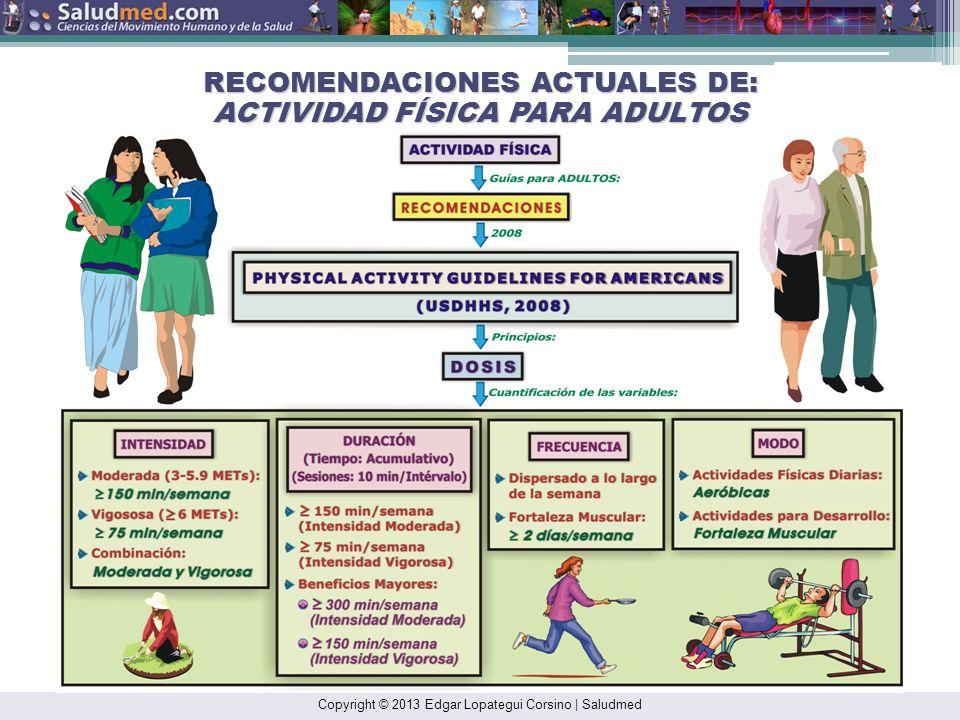 Copyright © 2013 Edgar Lopategui Corsino | Saludmed PRIMERAS RECOMENDACIONES FORMALES DE: ACTIVIDAD FÍSICA PARA ADULTOS