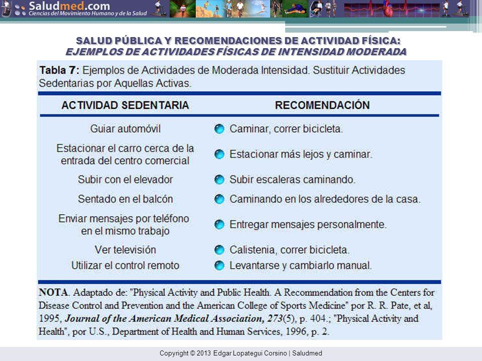 Copyright © 2013 Edgar Lopategui Corsino | Saludmed SALUD PÚBLICA Y RECOMENDACIONES DE ACTIVIDAD FÍSICA: EJEMPLOS DE ACTIVIDADES FÍSICAS BAJO EL CONTI